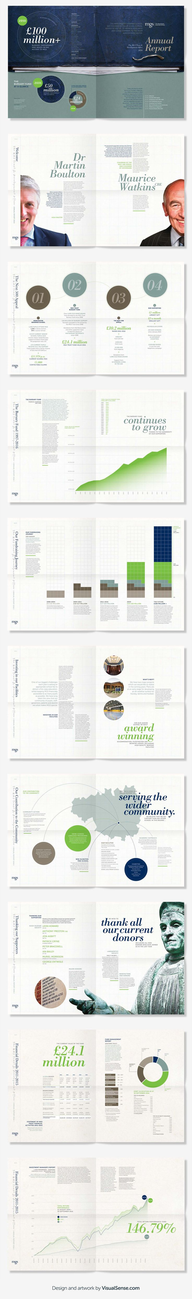 best annual report design pdf