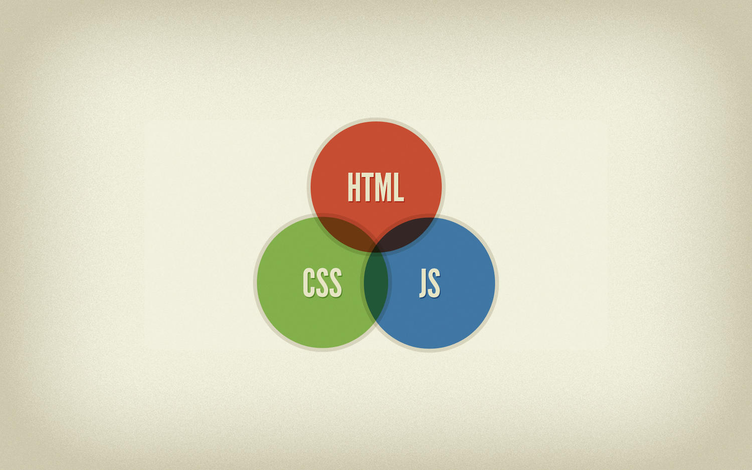 angularjs sample project with php