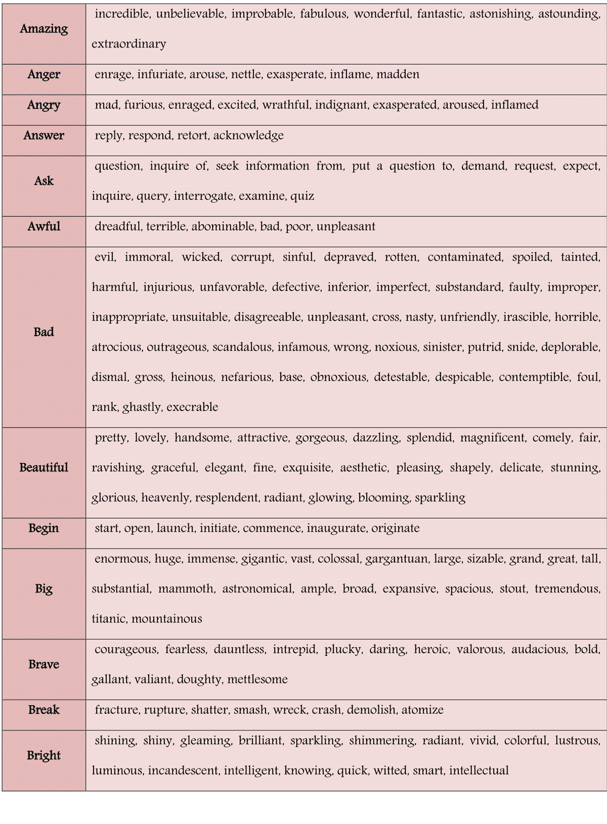 common synonyms list pdf