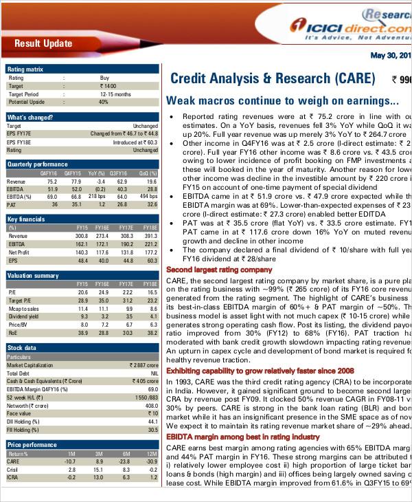 credit analysis pdf