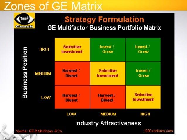 bcg matrix pdf journal