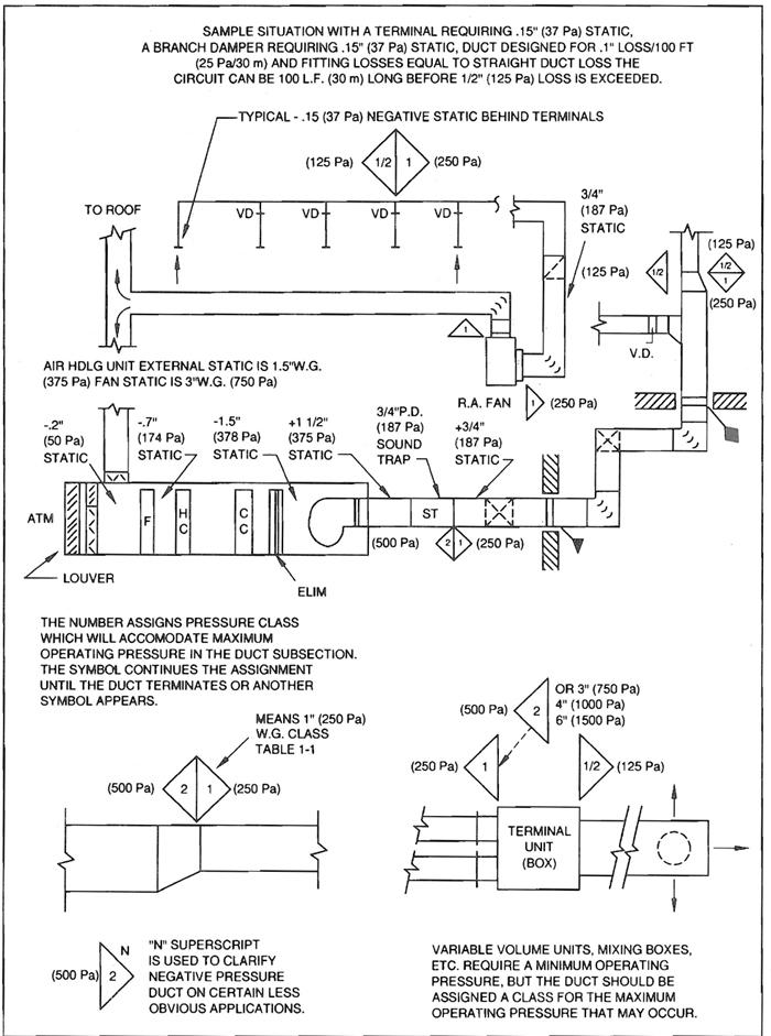 ashrae manual plenum