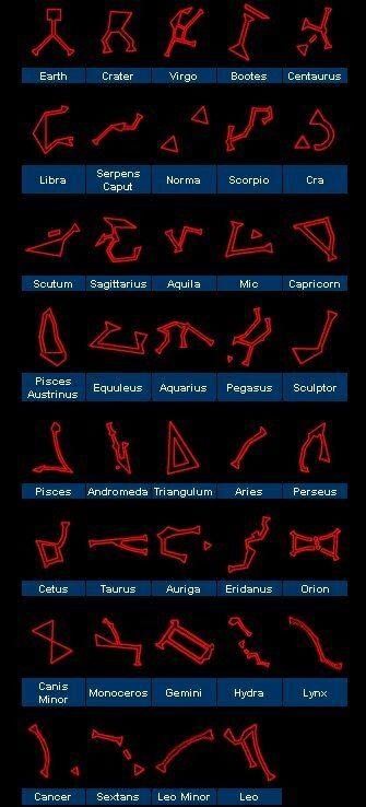 dictionary goa