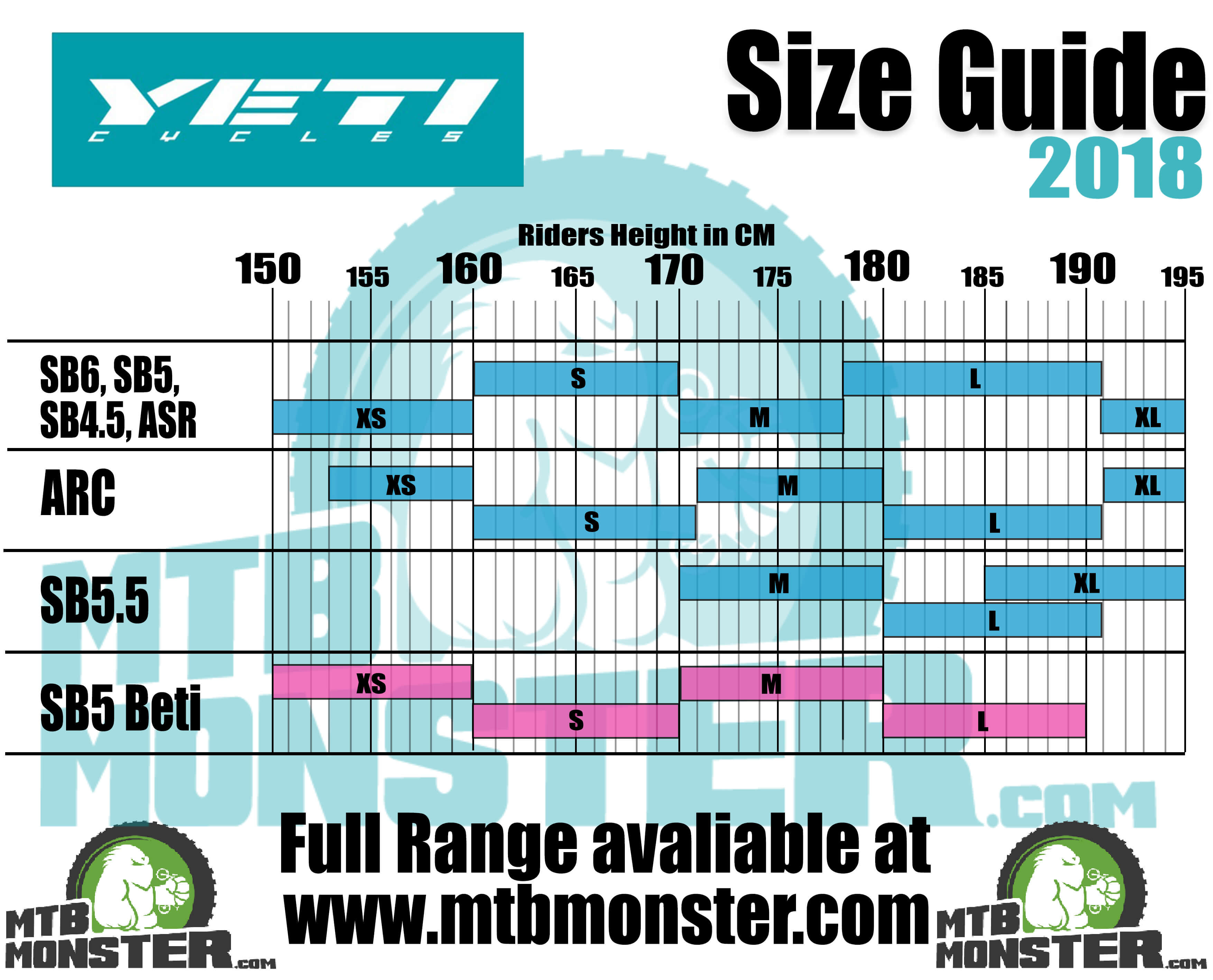 bike size guide