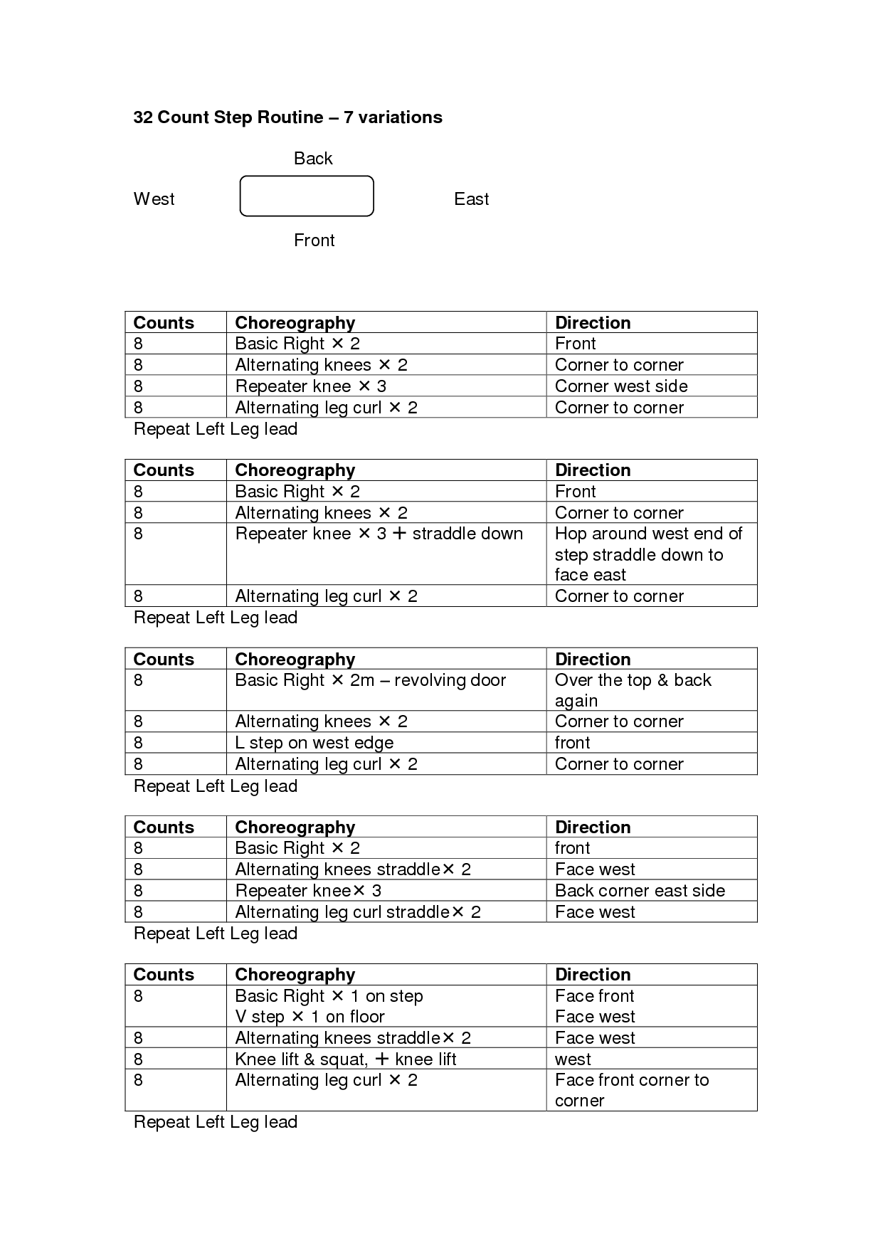 32 count aerobics combinations pdf