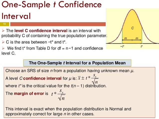 big sample interval of confidence