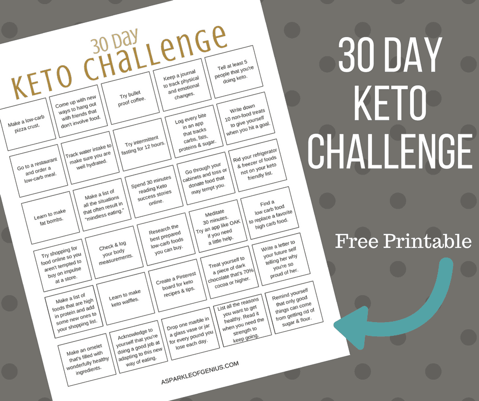 28 day ketogenic diet plan pdf free