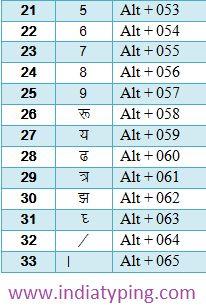 all alt codes pdf