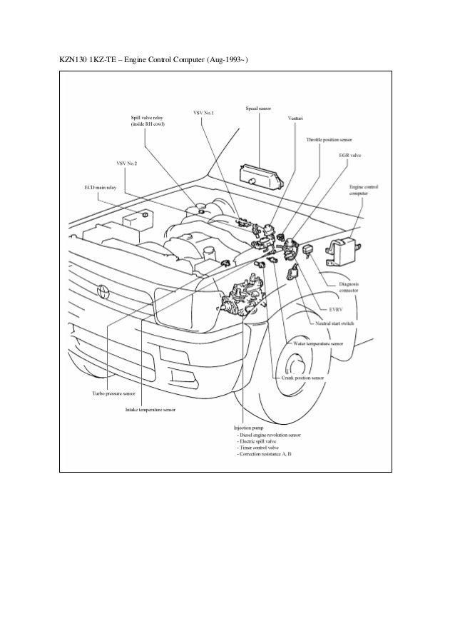 1kz te wiring diagram pdf
