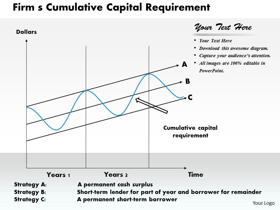 capital requirements sample