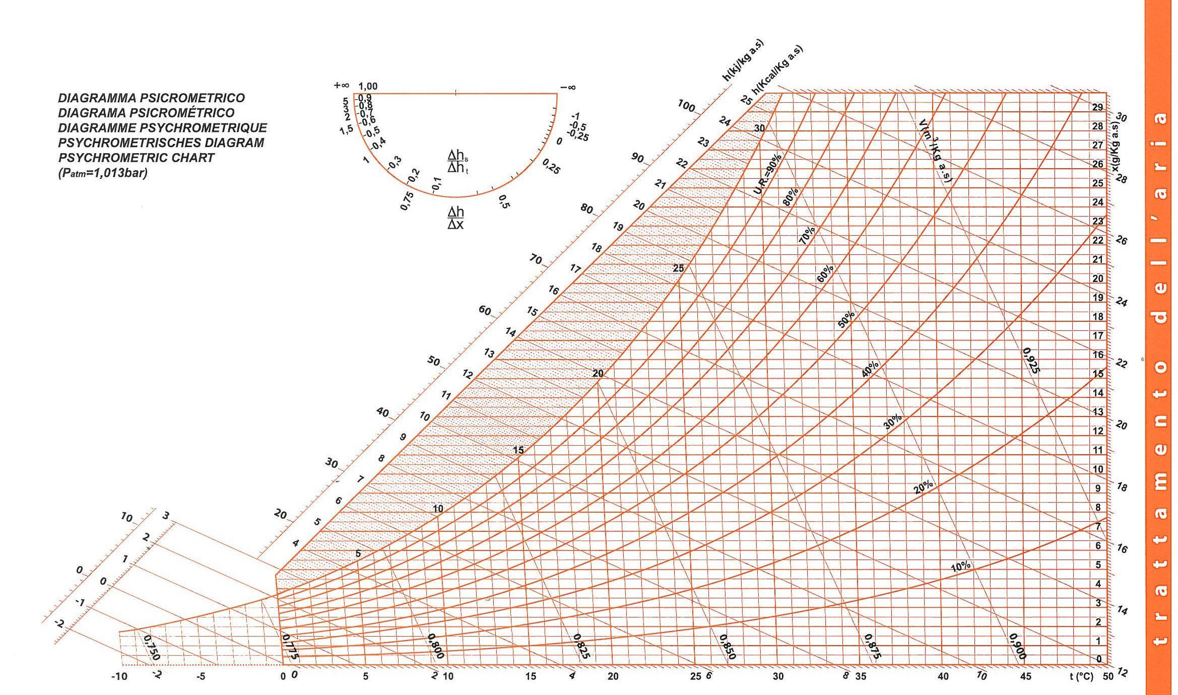 air conditioning calculation formula pdf