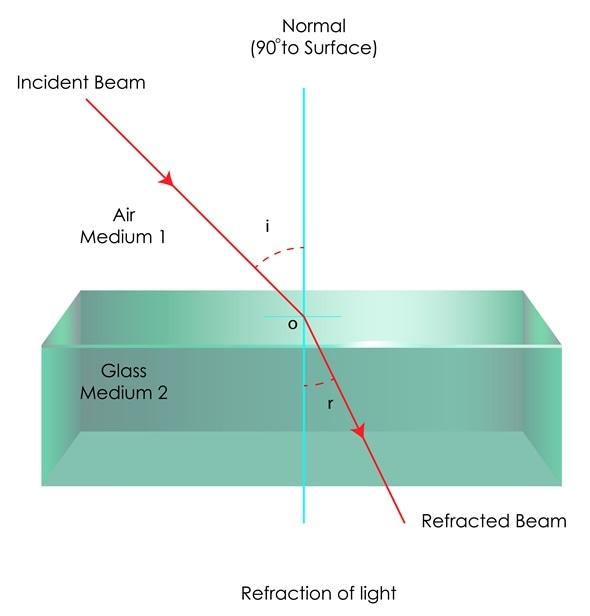 brief history of microscope pdf
