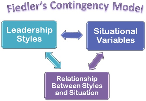 contingency theory application in international talent management