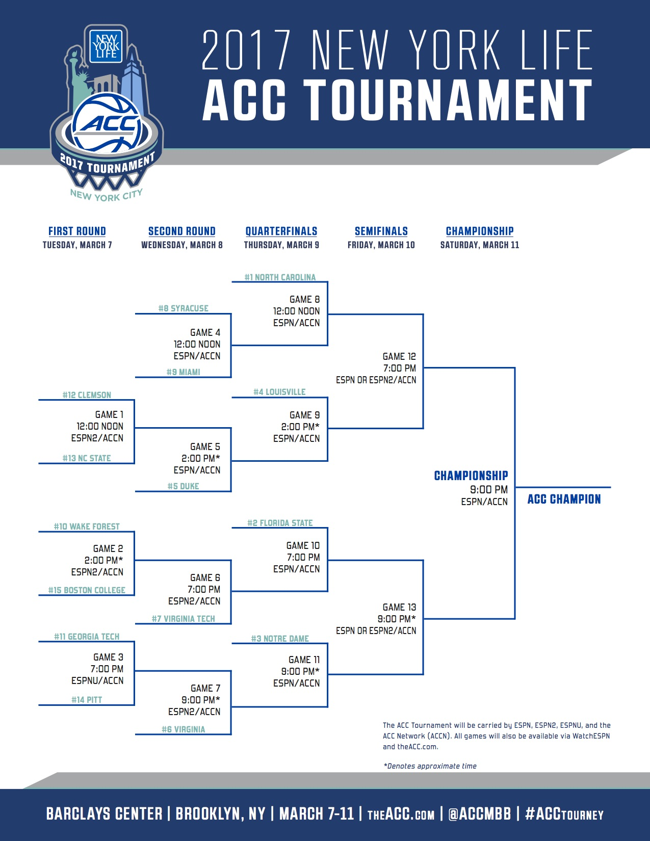acc channel tv guide