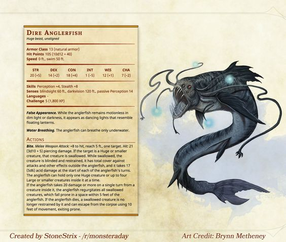dnd manual assets for custom monster manual pages