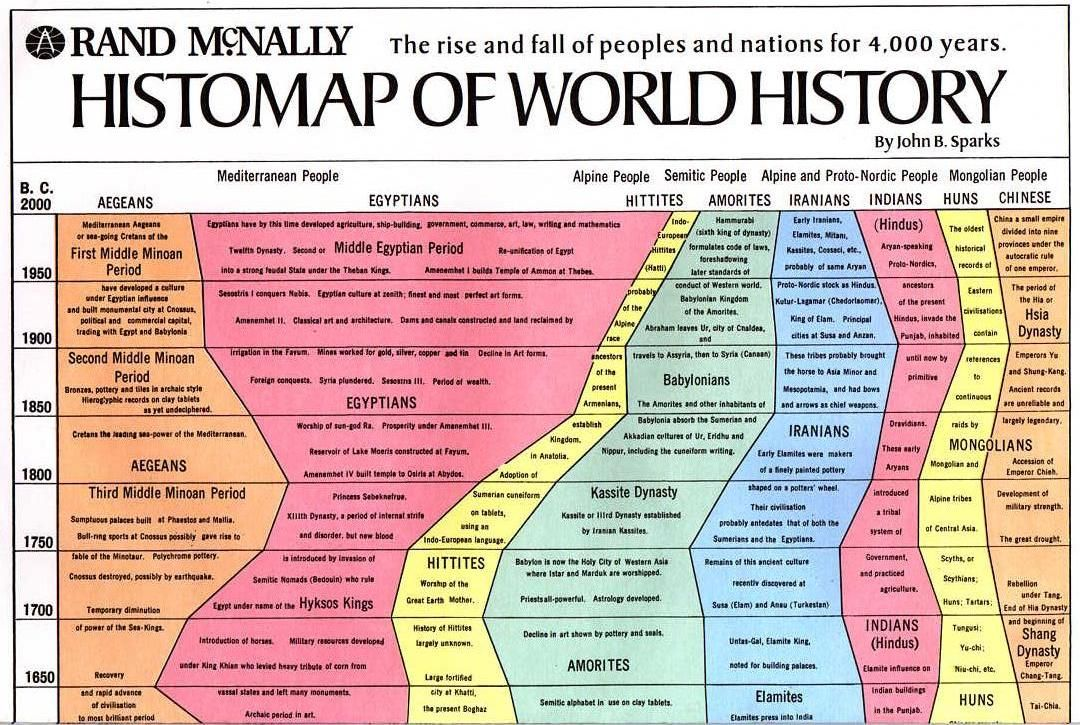 a history of the world in twelve maps pdf