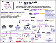 a house divided novel pdf