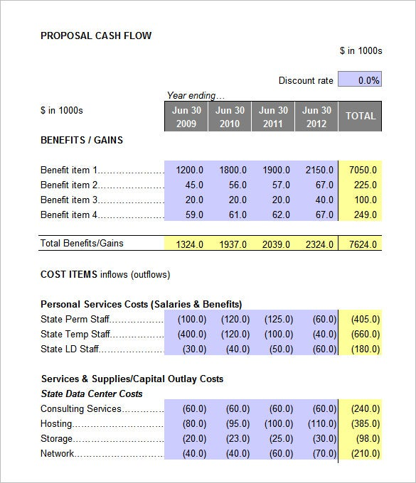 benefits of ratio analysis pdf