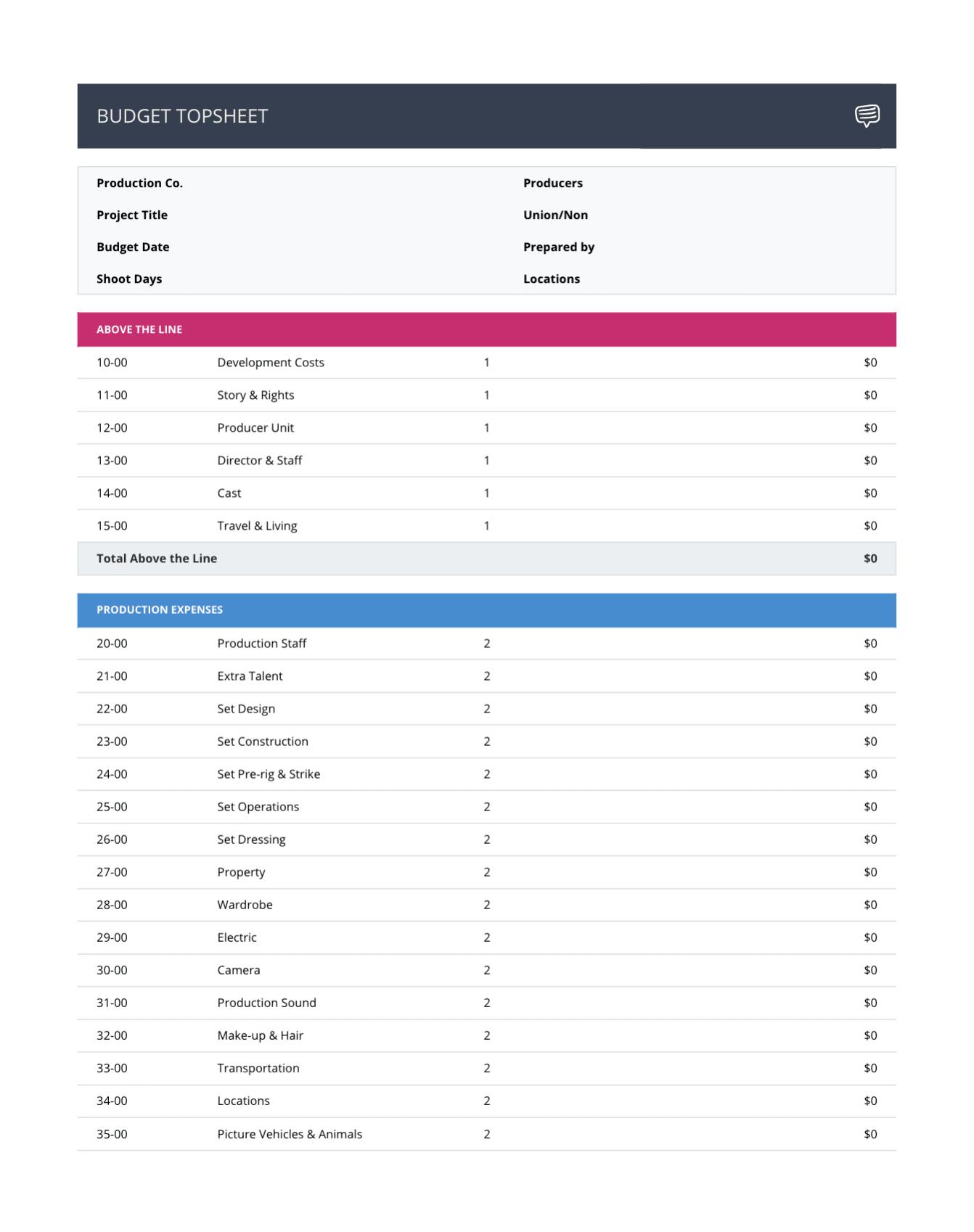 breakdown list sample