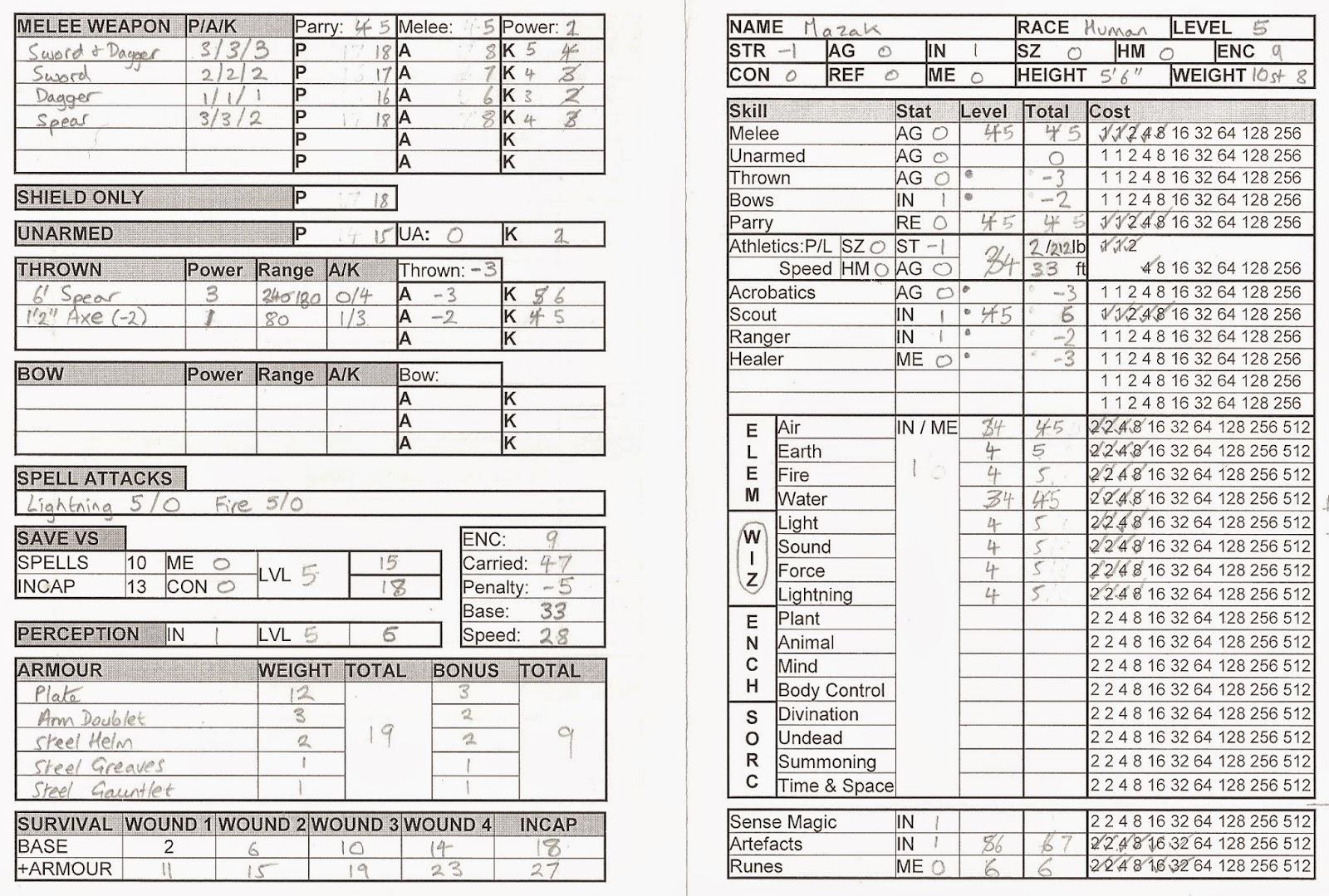 call of cthulhu 7th edition character sheet pdf