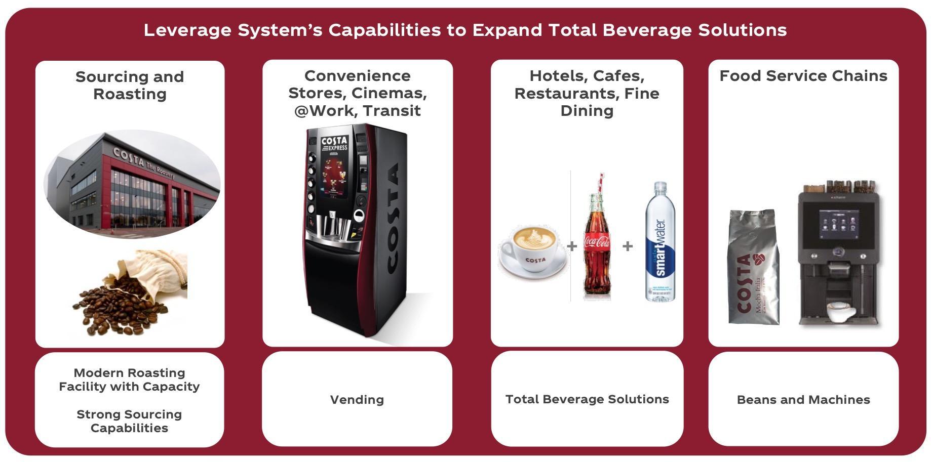 coca cola total quality management pdf