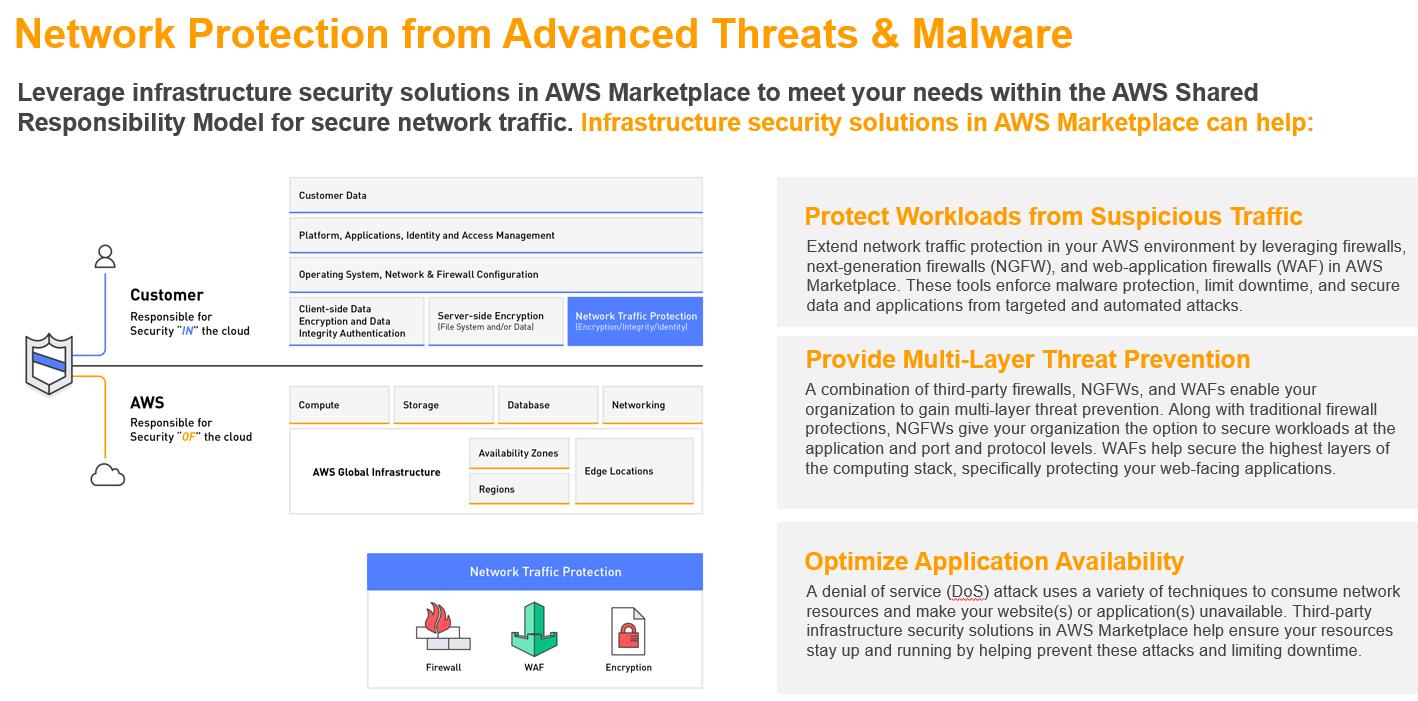 advanced network security pdf