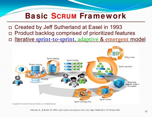 agile software development with scrum 2001 pdf schwaber m beedle