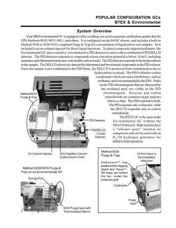 agilent 6850 gc user manual