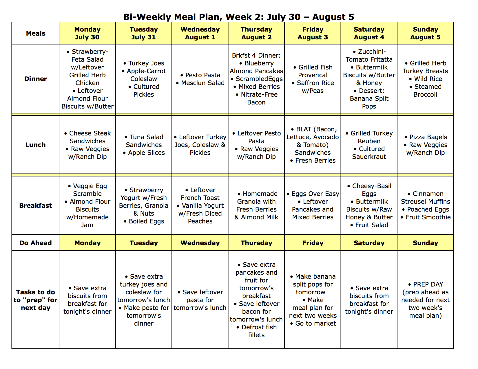 alabama football meal plan pdf