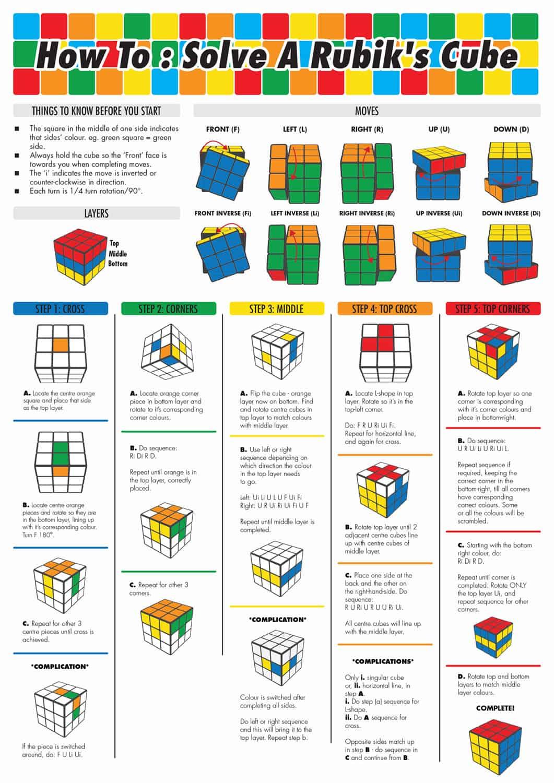 algorithms for beginners pdf