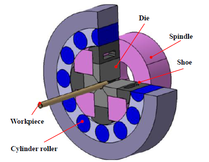 application of fea in metal forming process