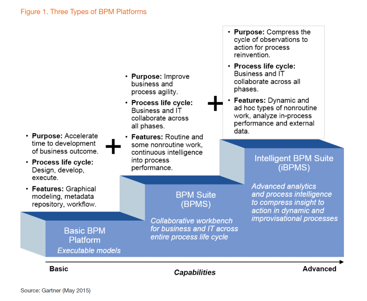 application performance management definition