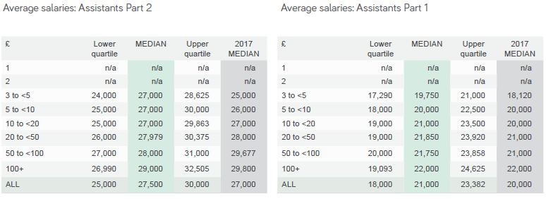 architects salary guide nz