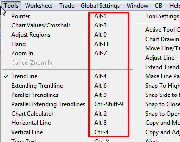 assign shortcuts ak-601 keyboard manual
