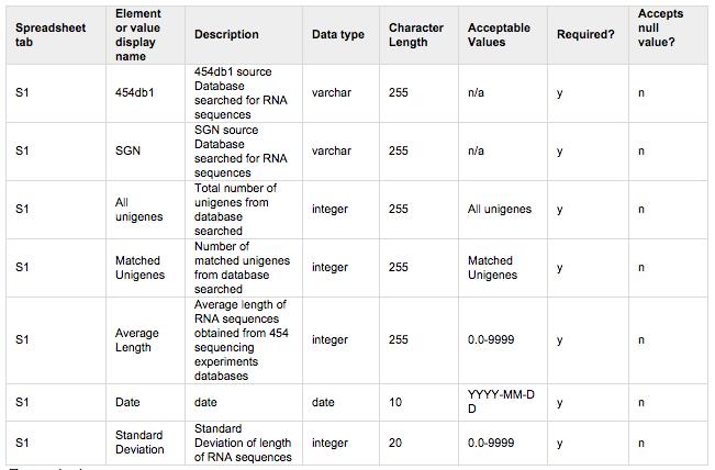 audicitay sample data files