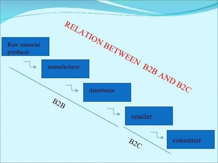 b2c business model pdf