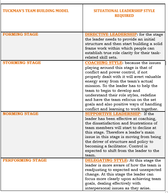 advantages and disadvantages of different leadership styles pdf
