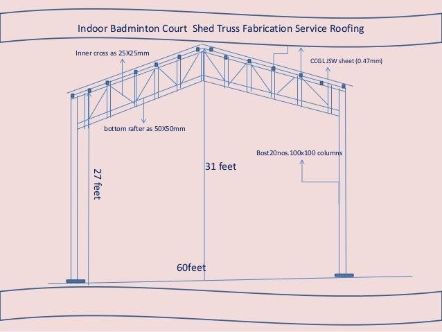 badminton court size in feet pdf