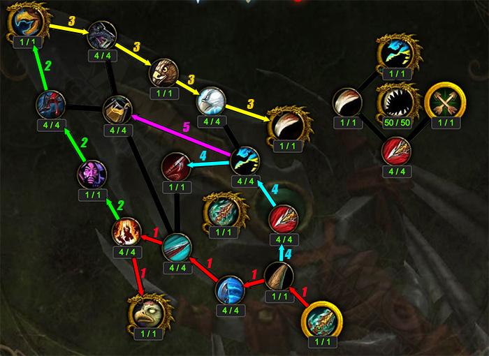 7.1 demon hunter guide