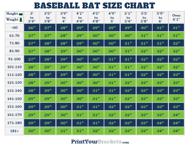 baseball bat length guide