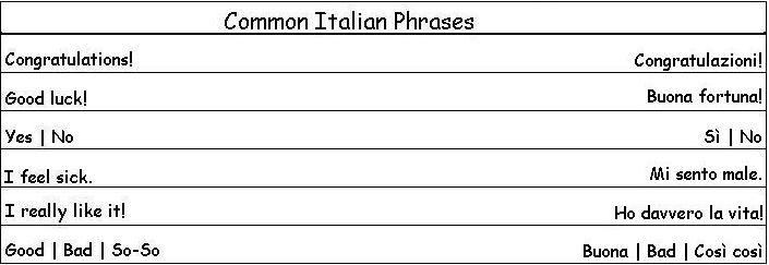 basic italian conversation pdf