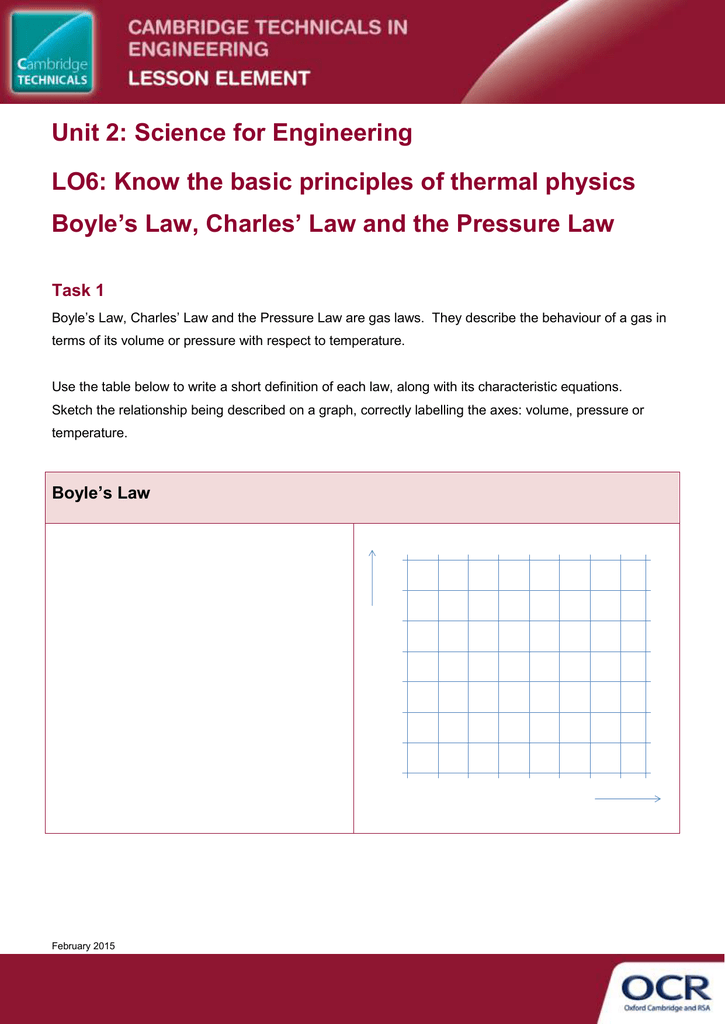 basic physics laws and principles pdf