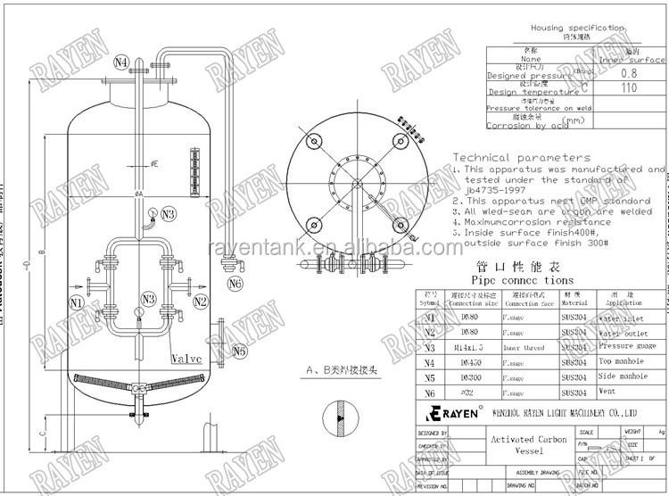 activated carbon filter design calculation pdf