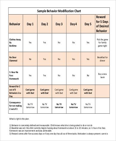 behavior chart for home pdf