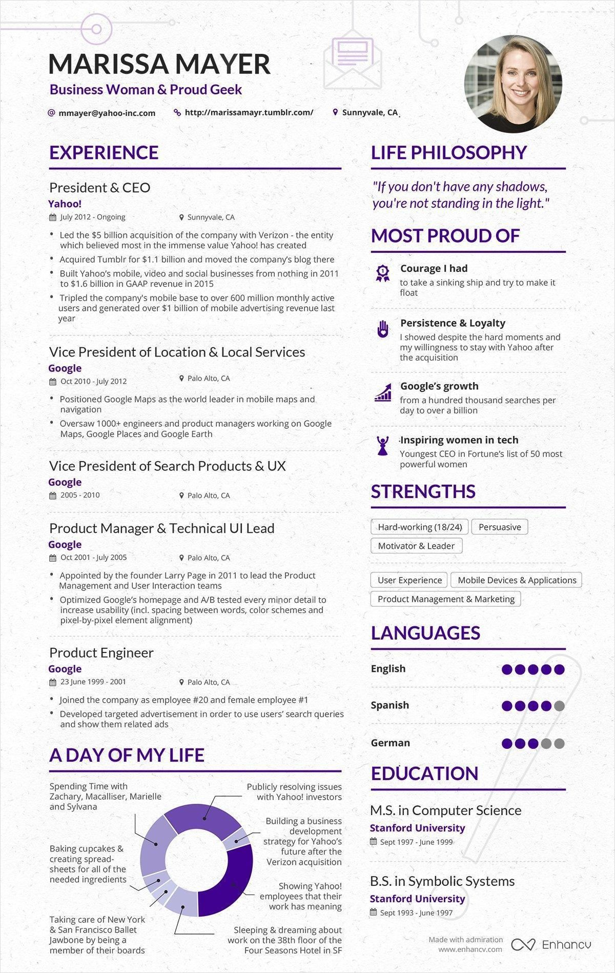 best business profile sample doc