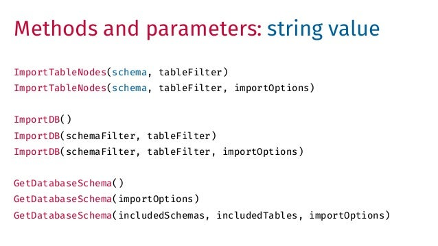 biml documentation ssis data type mapping