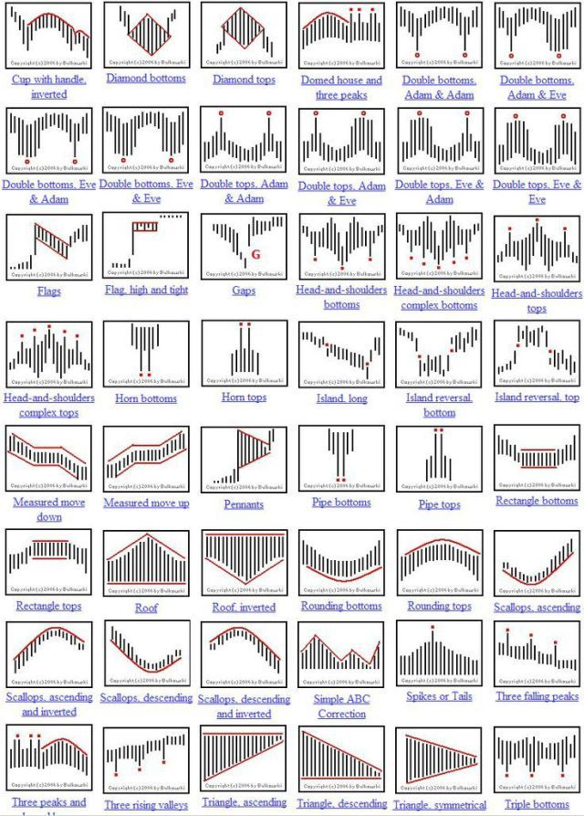 candlestick patterns quick reference cards pdf