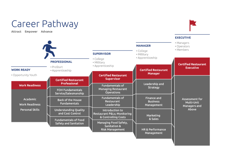 career path pdf