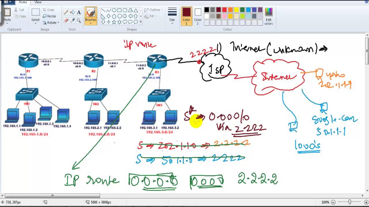 ccna routing and switching pdf free