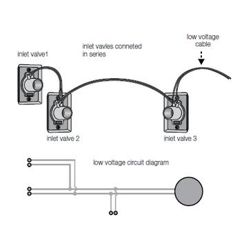 central vacuum installation guide